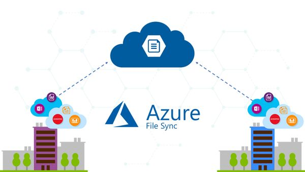 Sync On-premises File servers with Azure using the Azure file sync service